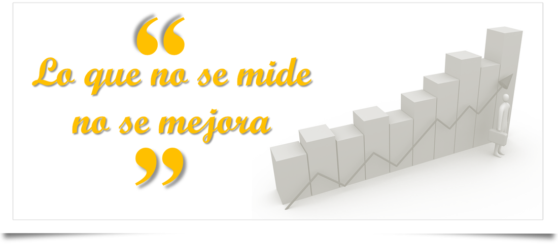 medir marketing online